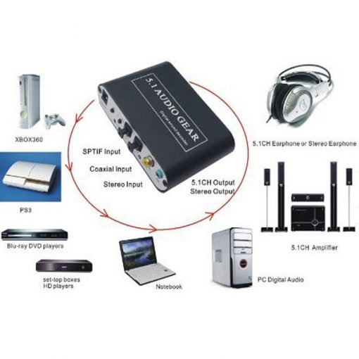 5.1 Audio Gear Digital Sound Decoder