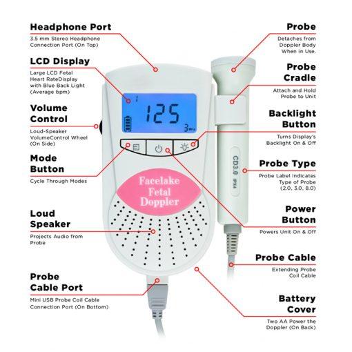 Jumper Portable Handheld Fetal Doppler Unit - Pink