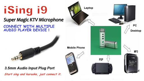 3.5mm Magic Mini Ktv Microphone for Mobile Smart Phone PC and Notebook