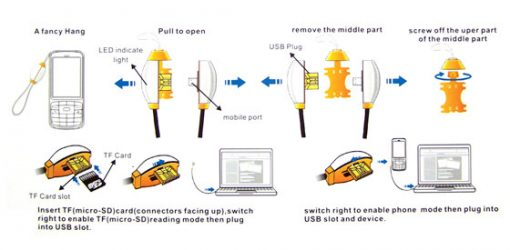 Smart Cable Mini 5 pin SD Card Reader Data Transfer