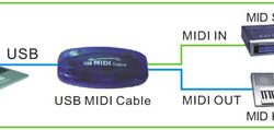 USB MIDI Cable - Black