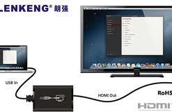 USB 2.0 to HDMI Converter Unit