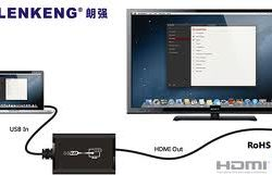 USB 2.0 to HDMI Converter Unit